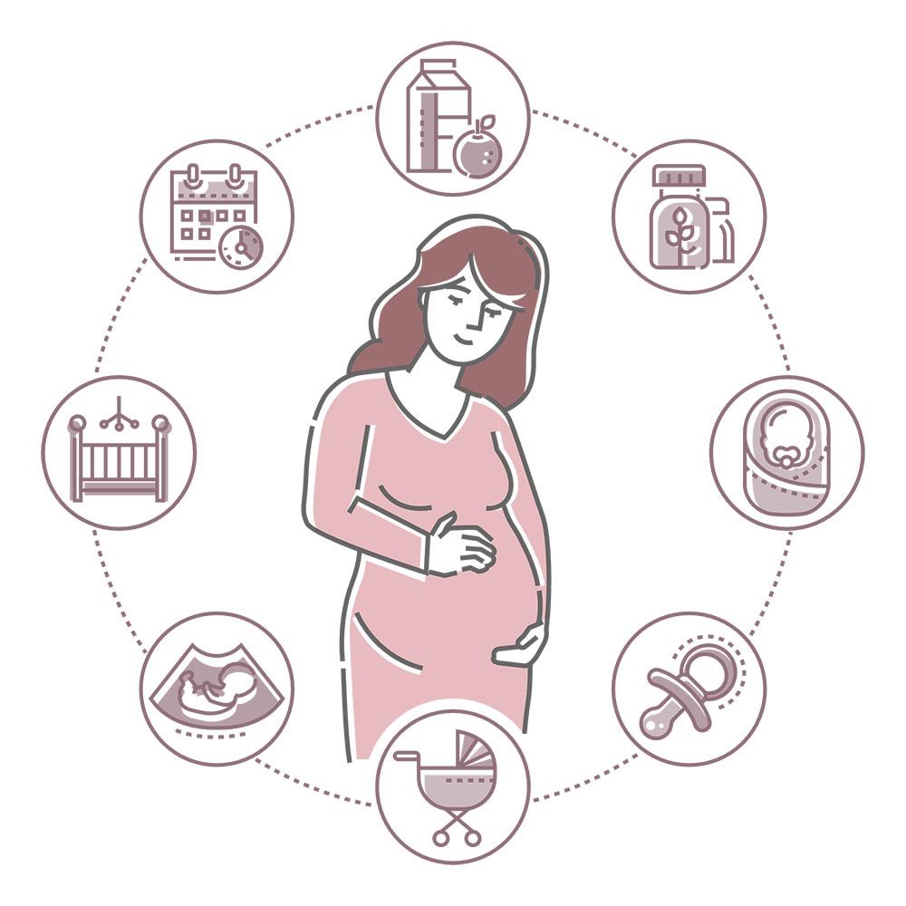 Schwangere mit vielen Fragen (symbolisch) - Themen rund um Schwangerschaft, Babys, Kinder und Familie